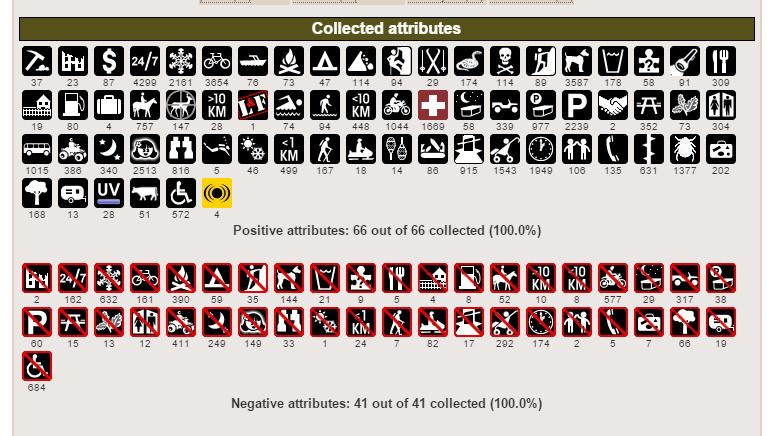all atributes